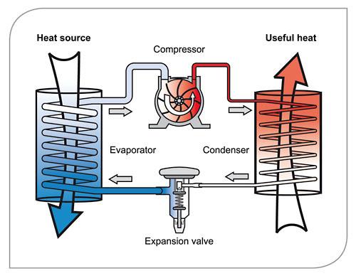 Mechanical Engineering Blog