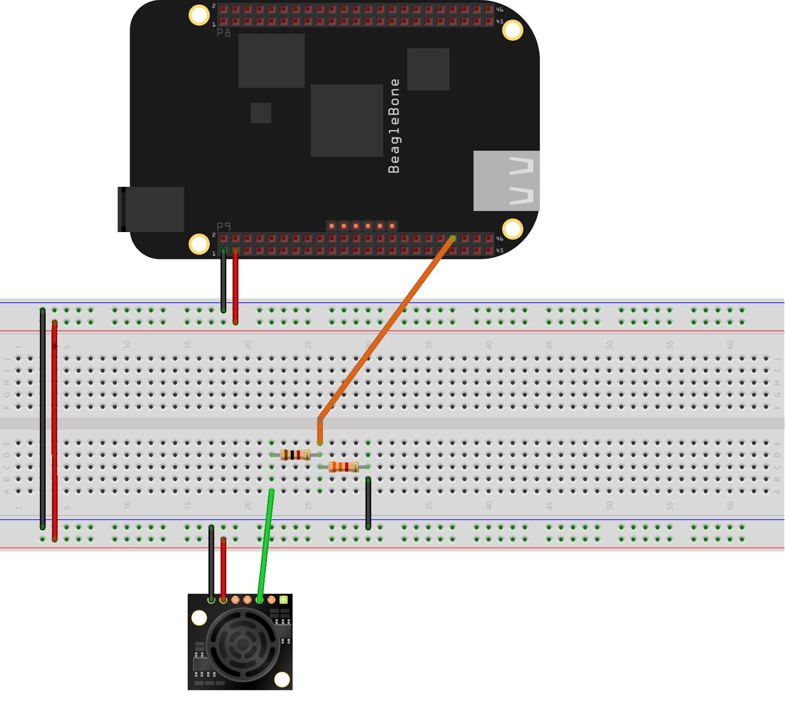 My Adventure in Robotics: BeagleBone Black and the LV