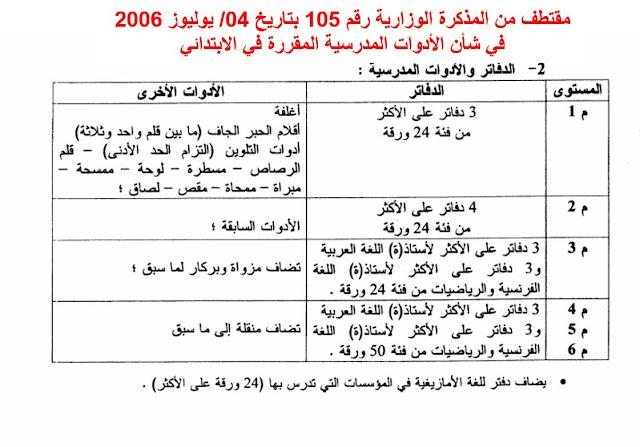 المذكرة الوزارية 105 بتاريخ 04/07/2006 في شأن الادوات المدرسية بالابتدائي