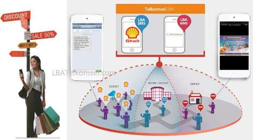 Strategi iklan Promosi SMS TArgeted via LBA