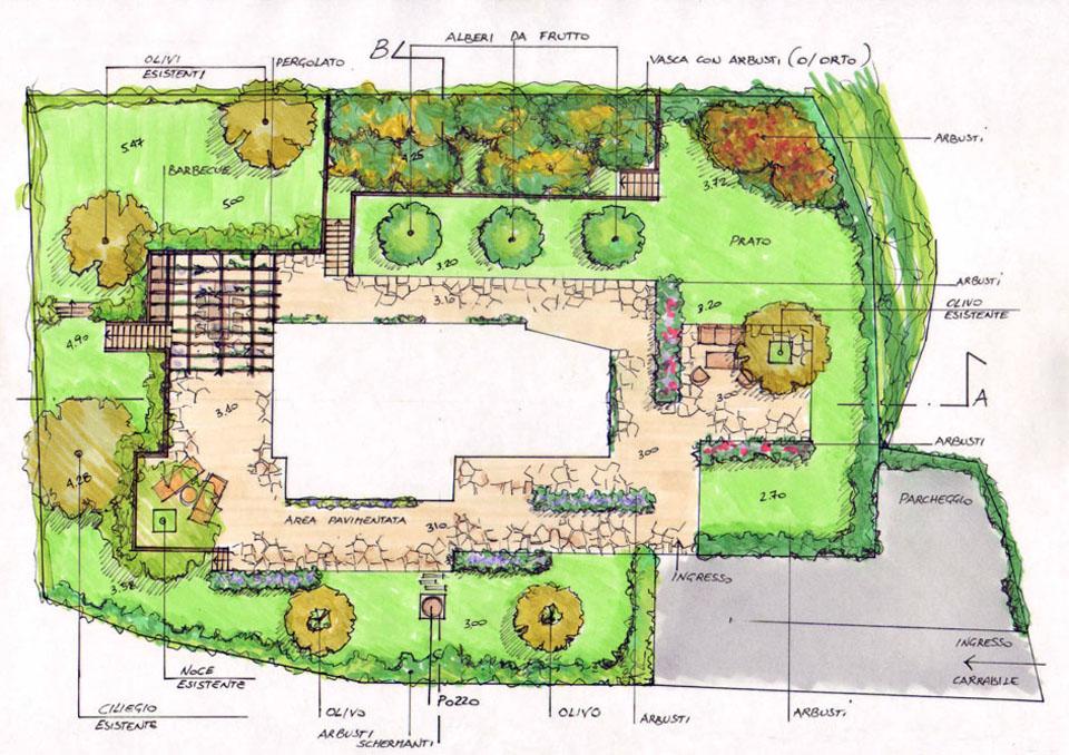 Progettare spazi verdi progettazione online giardini e for Progetti di giardini