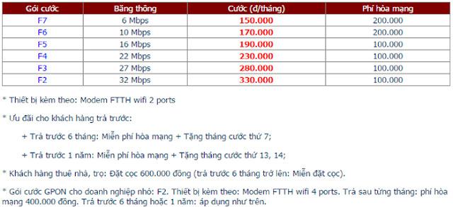 Lắp Đặt Internet FPT Xã Bà Điểm 1