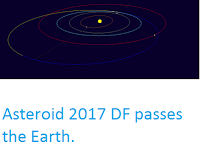 http://sciencythoughts.blogspot.co.uk/2017/02/asteroid-2017-df-passes-earth.html