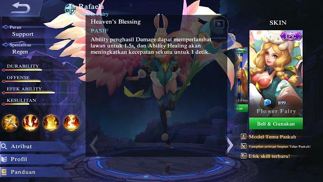 Rafaela, Jenis Hero Dalam Game Mobile Legends