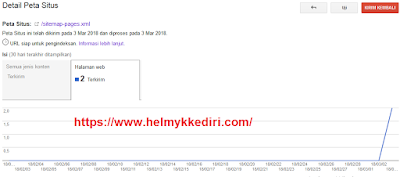 submit halaman statis blogger kesearch console2