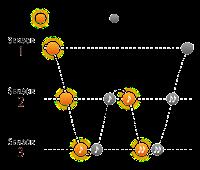 Kawai CA48 3-key sensor chart picture