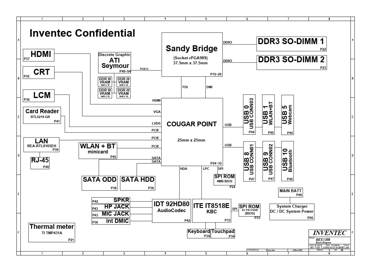 schematic hp pavilion g6 inventec rocky2 [ 1290 x 913 Pixel ]