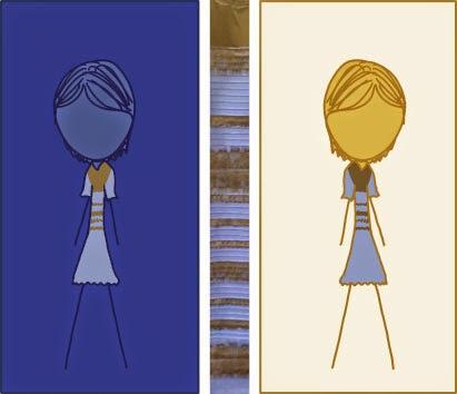 new style 5b1dd 16c89 Il Disinformatico: Non ridete: i colori di quel vestito ...