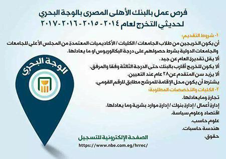 اعلان وظائف البنك الاهلي المصري بالوجه البحري لحديثى التخرج دفعات 2014 حتى 2017