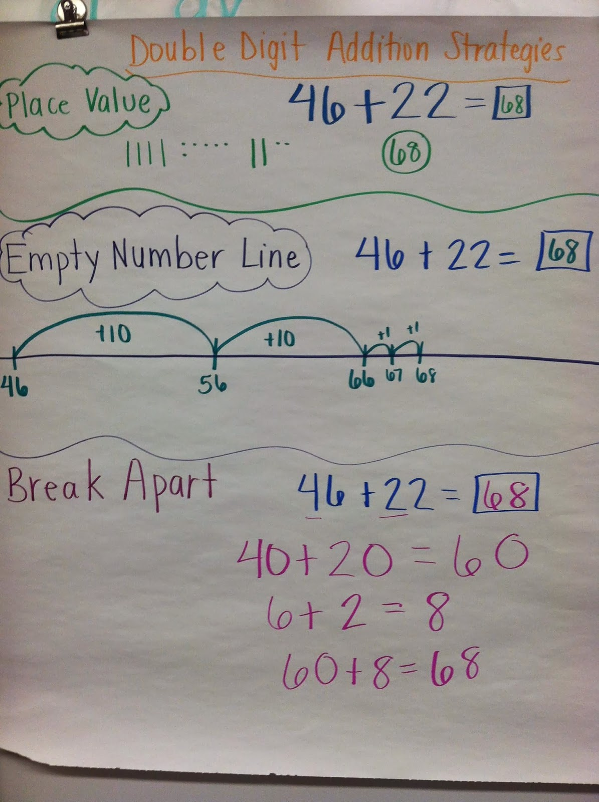 Team J S Second Grade Fun Double Digit Addition And