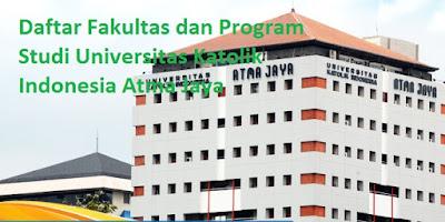Daftar fakultas jurusan program studi untuk sarjana pascasarjana magister doktor Universitas Katolik Indonesia Atma Jaya Terbaru dan terlengkap