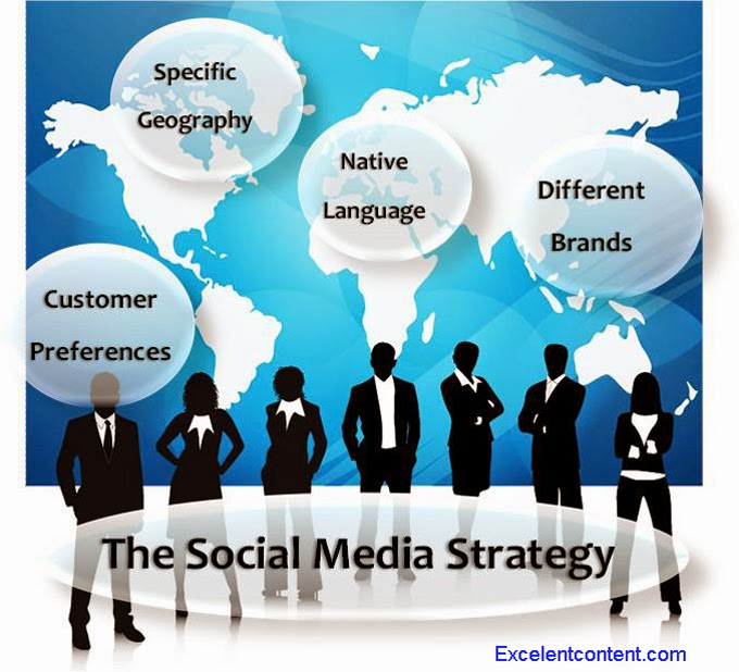 Connect with people through social site, Increase website visitor through social sites