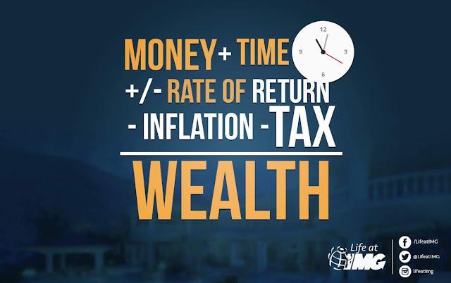 Understanding the wealth formula