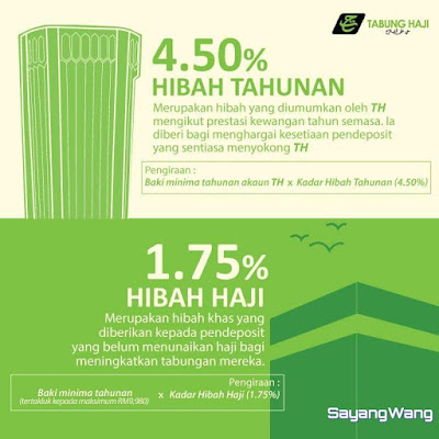Hibah Tabung Haji TH  2017 (Bonus TH 2017)