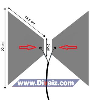 Cara membuat antena TV sederhana 3 - www.divaiz.com