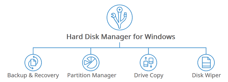 Paragon Hard Disk Manager Advanced v16.23.1 Full Version