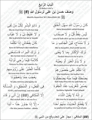 Perangai Nabi Muhammad Rosululloh shallallahu 'alayhi wa sallam