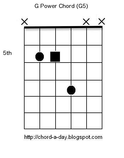 Ukulele ukulele chords dm : ukulele chords vampire weekend Tags : ukulele chords vampire ...
