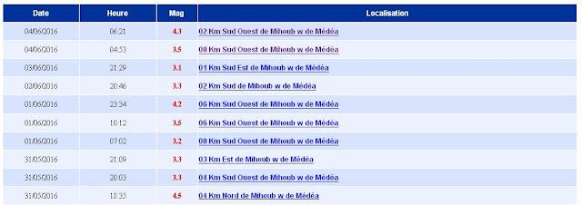 هزتين ارضيتين جديدتين ببلدية الميهوب ولاية المدية