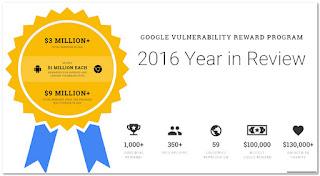 Cara Mendapatkan Uang Ratusan Juta Dari Google