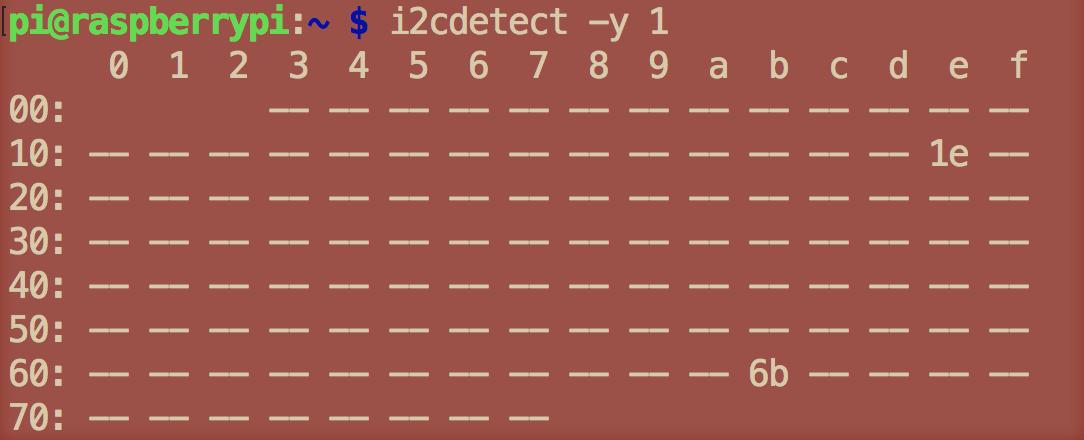 Raspberry Pi Data Capture: 2016