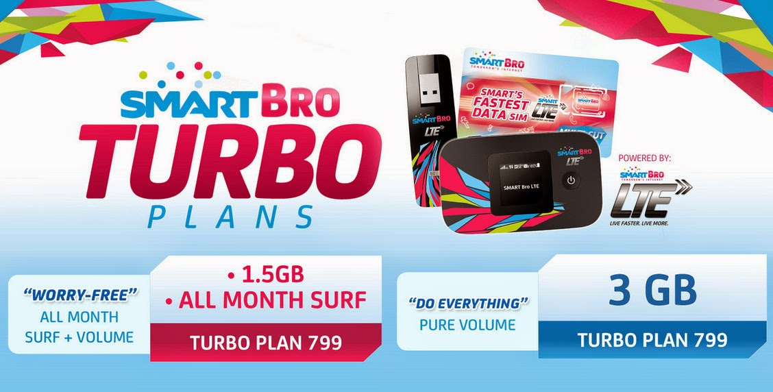 Smart Bro Turbo Plans
