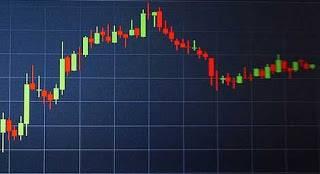 Gráfico de velas de tipos de cambio