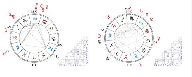 Il blog di Ciro Discepolo: Astrology Essays: Piero Chiara