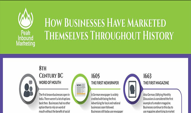 How Businesses Marketed Themselves Throughout History