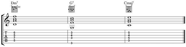 ii V I in C guitar