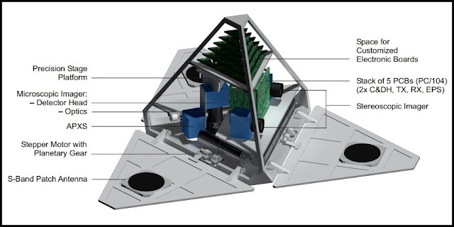 Suggested arrangement of components in the PANIC lander's interior as a proof-of-concept CAD-model. Aluminum PCB cases are masked out for clarity. Image Credit: Schindler et al., 2011.