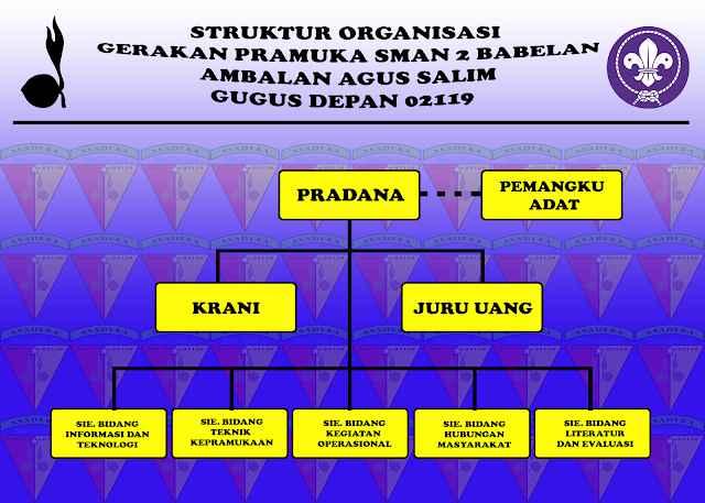 Dewan Ambalan Agus Salim