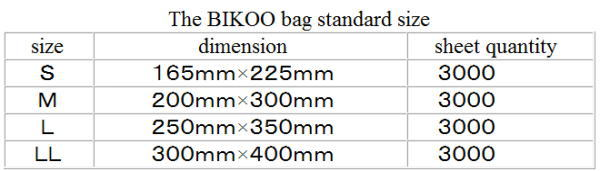 size e - Công dụng túi bao bịt bảo vệ trái cây bikoo