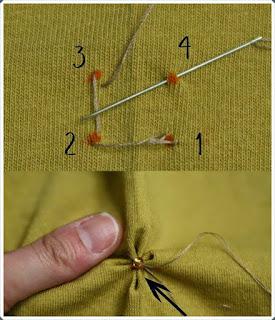 Bluza Büzgü Dikiş Süslemesi Yapımı, Resimli Açıklamalı 1