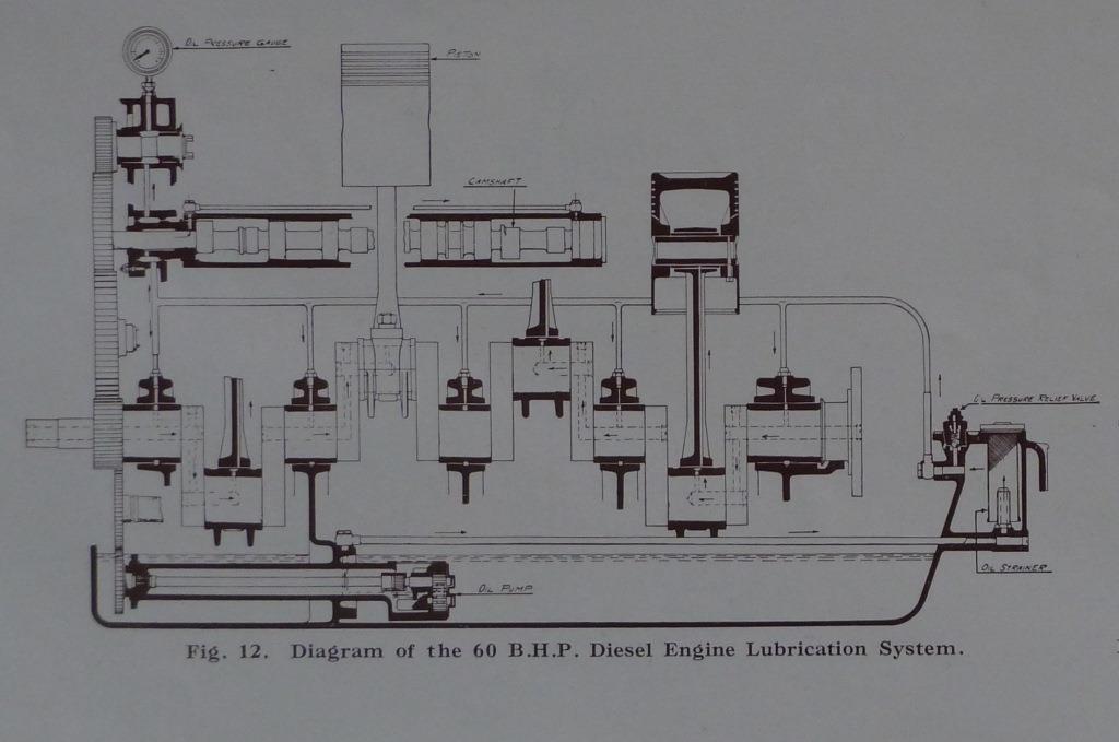 Kerr Stuart 4415: Mclaren MDB4 engine update