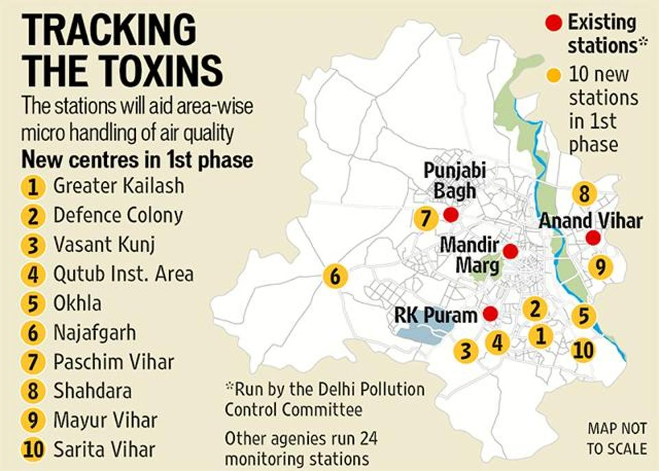 the top court in december last year had asked authorities to install real time and manual pollution monitoring stations in delhi haryana uttar pradesh and