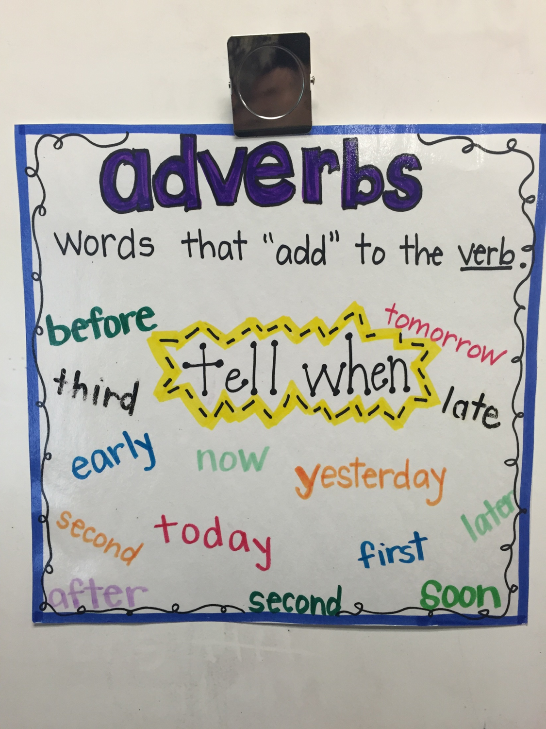 Most Of The Students Took Their Adverbs From Our Anchor Chart But Some Came Up With Own Words That Told When