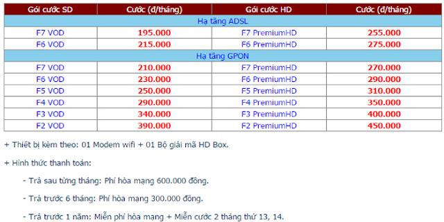 Đăng Ký Lắp Đặt Wifi FPT Thị Xã Từ Sơn 2