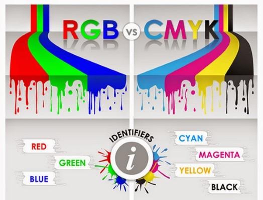 كيفية-تحويل-الصور-من-RGB-إلى-CMYK