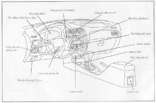 Giới thiệu chiếc xe Ford Laser của bạn