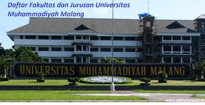 Daftar Fakultas dan Jurusan Universitas Muhammadiyah Malang Terbaru