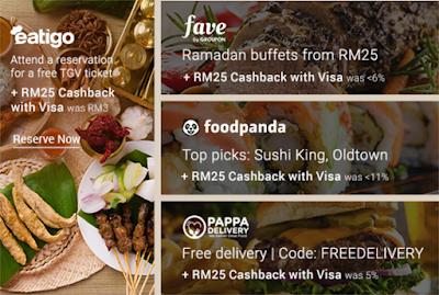 Shopback Malaysia Cashback Fave Foodpanda Eatigo PappaDelivery