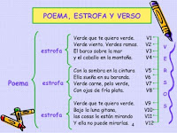 http://image.slidesharecdn.com/elgnerolrico-130422012811-phpapp02/95/el-gnero-lrico-4-638.jpg?cb=1366594301