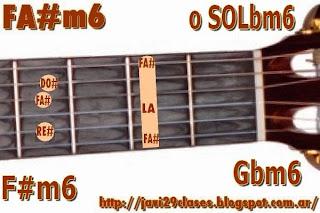 F#m6 = SOLbm6 = Gbm6 chord