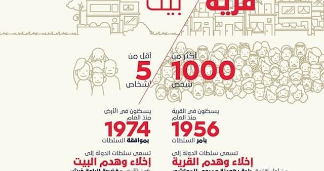 """قرية """"عتير أم الحيران"""".الفلسطينية . معلومات وتفاصيل"""