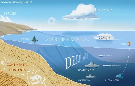 Deep web navegador