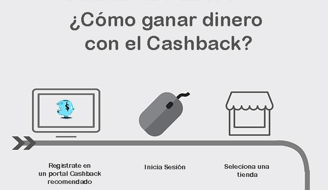 ¿Como ganar dinero con el cashback?
