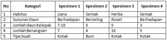 Contoh Tabel Pembanding