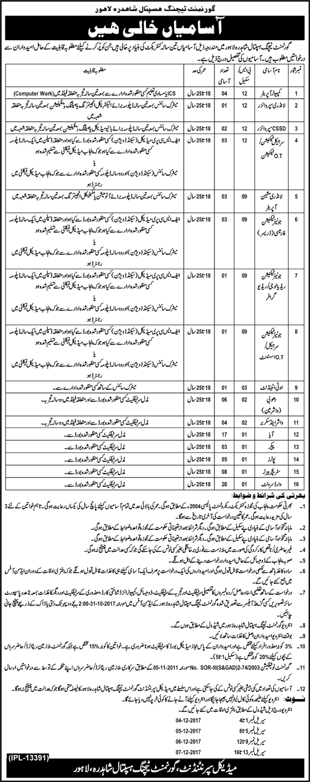 Jobs in Government Teaching Hospital Shahdara Lahore October 2017.