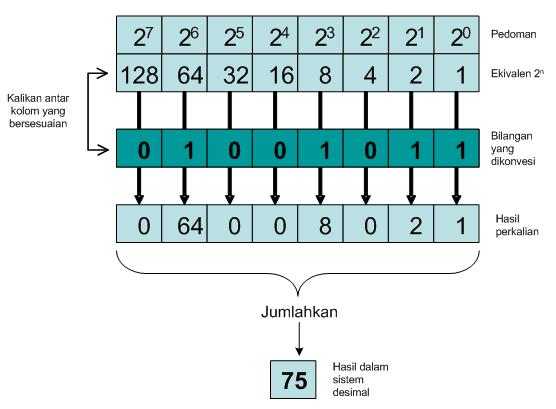 pilihan biner 5 angka desimal perdagangan opsi biner pintar